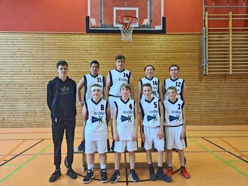 Saison 2020/21 - U14.2 Mixed